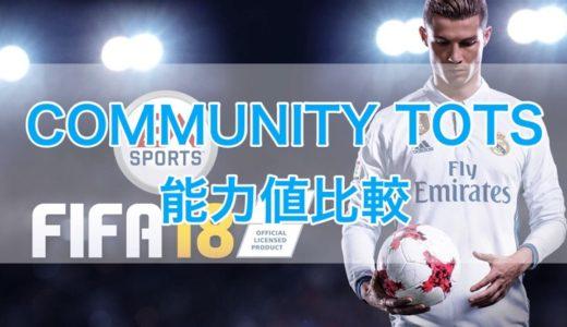 [C]FIFA18 FUT COMMUNITY TOTS能力値比較